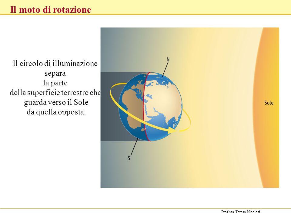 Prof.ssa Teresa Nicolosi Il circolo di illuminazione separa la parte della superficie terrestre che guarda verso il Sole da quella opposta. Il moto di