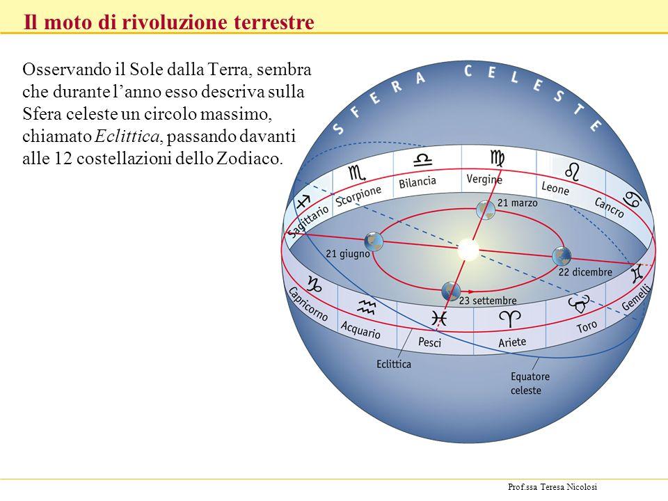 Prof.ssa Teresa Nicolosi Osservando il Sole dalla Terra, sembra che durante lanno esso descriva sulla Sfera celeste un circolo massimo, chiamato Eclittica, passando davanti alle 12 costellazioni dello Zodiaco.