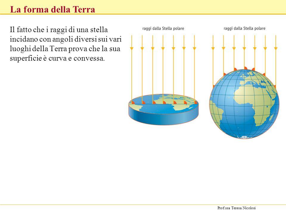 Prof.ssa Teresa Nicolosi Il fatto che i raggi di una stella incidano con angoli diversi sui vari luoghi della Terra prova che la sua superficie è curva e convessa.