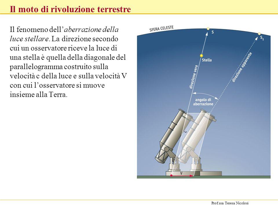 Prof.ssa Teresa Nicolosi Il fenomeno dellaberrazione della luce stellare. La direzione secondo cui un osservatore riceve la luce di una stella è quell