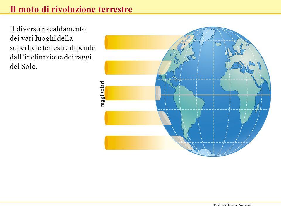 Prof.ssa Teresa Nicolosi Il diverso riscaldamento dei vari luoghi della superficie terrestre dipende dallinclinazione dei raggi del Sole. Il moto di r
