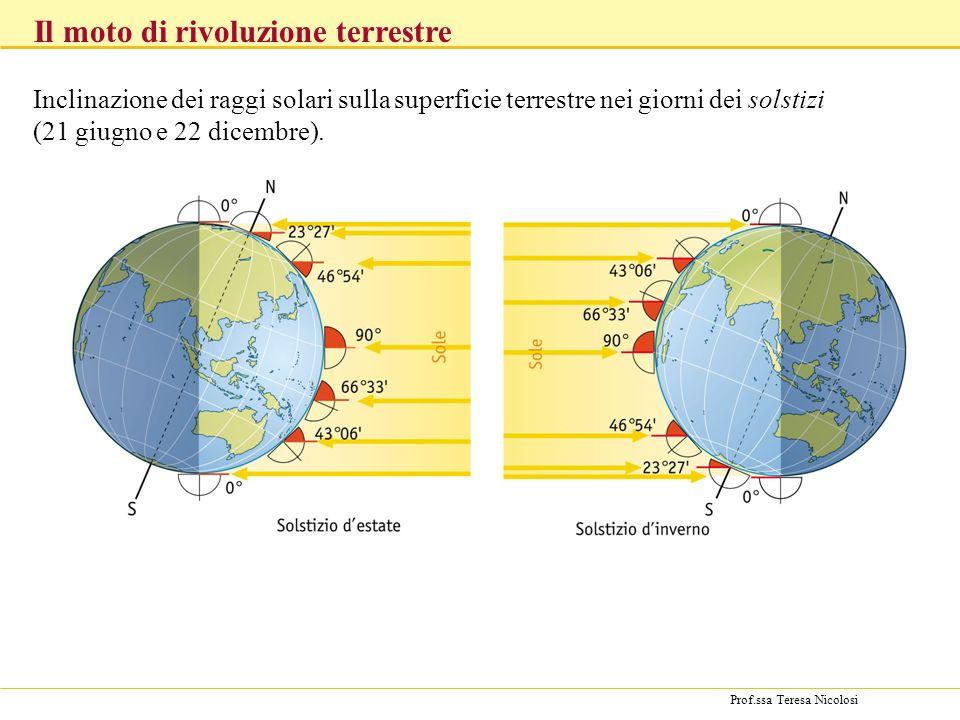 Prof.ssa Teresa Nicolosi Inclinazione dei raggi solari sulla superficie terrestre nei giorni dei solstizi (21 giugno e 22 dicembre). Il moto di rivolu