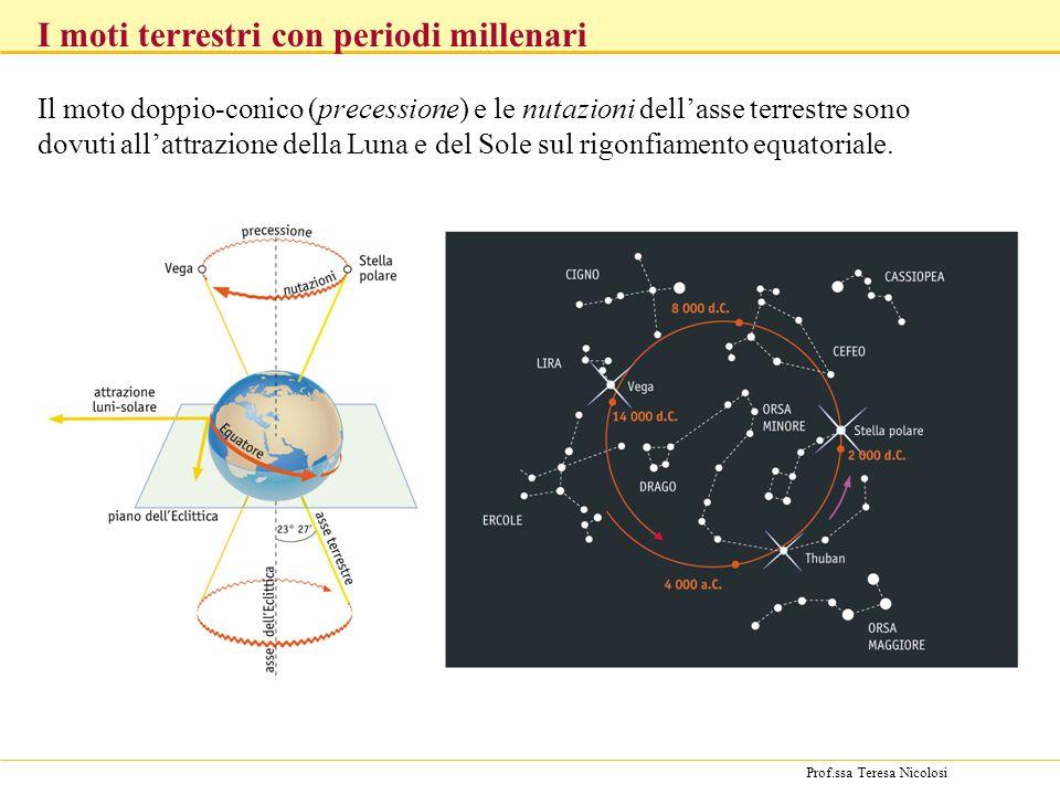 Prof.ssa Teresa Nicolosi Il moto doppio-conico (precessione) e le nutazioni dellasse terrestre sono dovuti allattrazione della Luna e del Sole sul rig