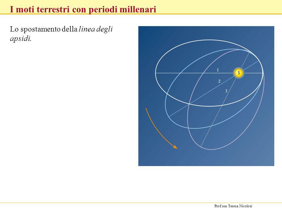 Prof.ssa Teresa Nicolosi Lo spostamento della linea degli apsidi. I moti terrestri con periodi millenari