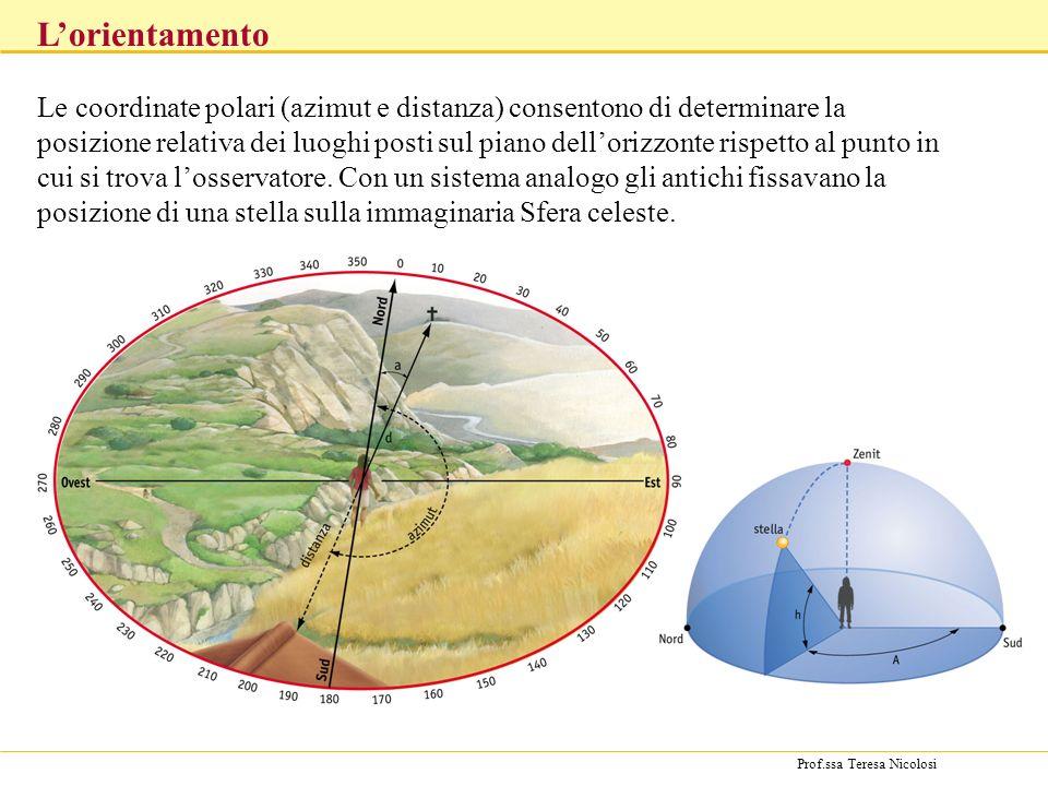 Prof.ssa Teresa Nicolosi Le coordinate polari (azimut e distanza) consentono di determinare la posizione relativa dei luoghi posti sul piano dellorizzonte rispetto al punto in cui si trova losservatore.