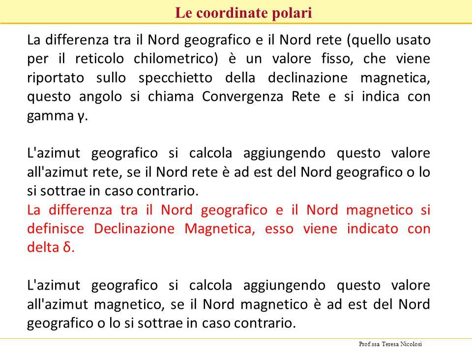 Prof.ssa Teresa Nicolosi La differenza tra il Nord geografico e il Nord rete (quello usato per il reticolo chilometrico) è un valore fisso, che viene riportato sullo specchietto della declinazione magnetica, questo angolo si chiama Convergenza Rete e si indica con gamma γ.