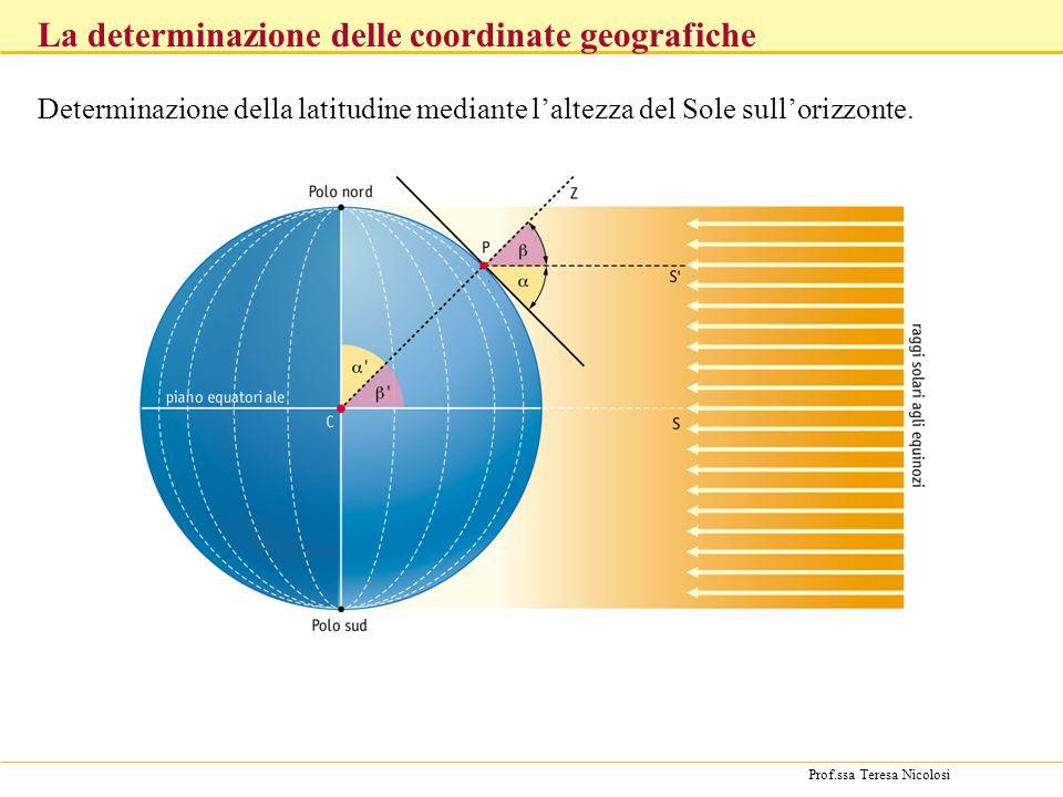 Prof.ssa Teresa Nicolosi Determinazione della latitudine mediante laltezza del Sole sullorizzonte. La determinazione delle coordinate geografiche