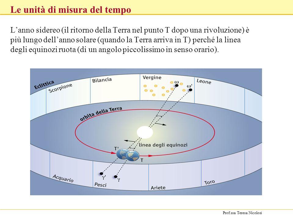 Prof.ssa Teresa Nicolosi Lanno sidereo (il ritorno della Terra nel punto T dopo una rivoluzione) è più lungo dellanno solare (quando la Terra arriva i