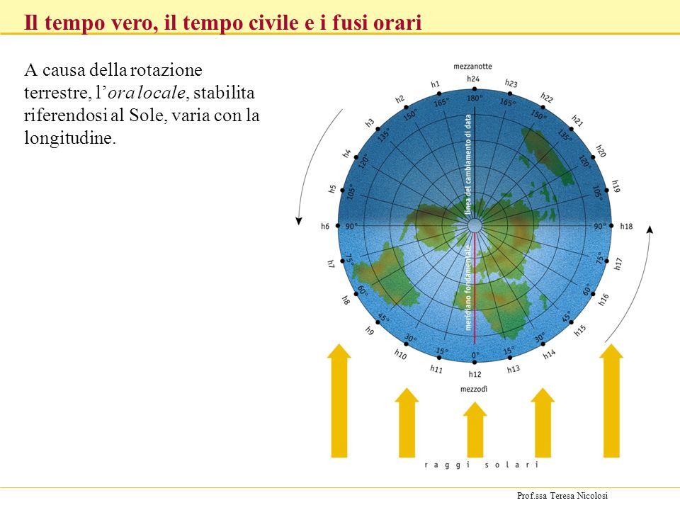 Prof.ssa Teresa Nicolosi A causa della rotazione terrestre, lora locale, stabilita riferendosi al Sole, varia con la longitudine. Il tempo vero, il te