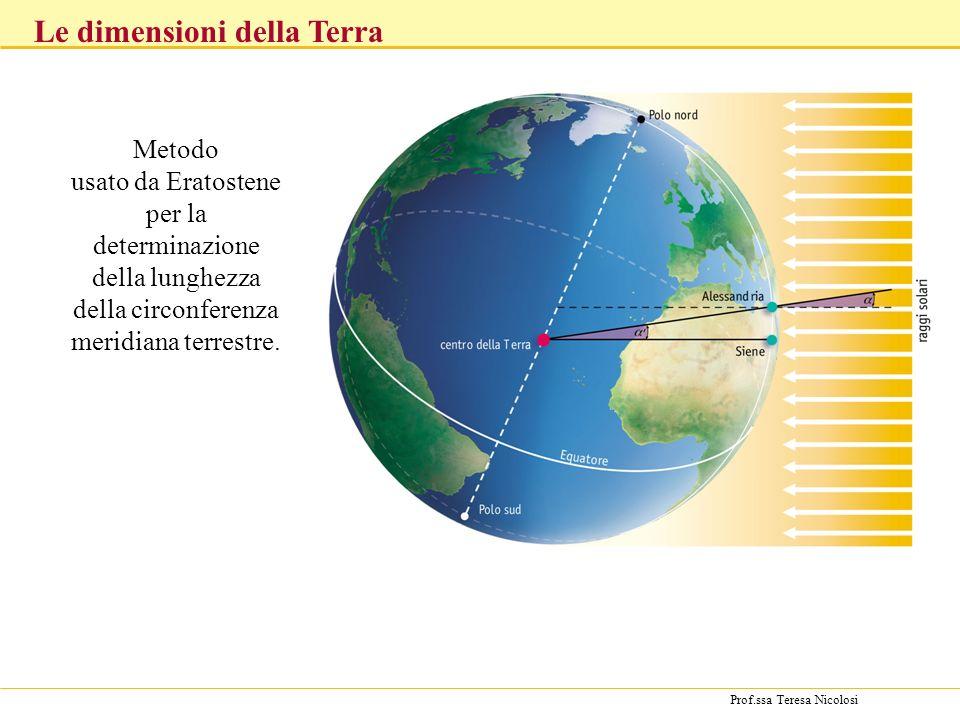 Prof.ssa Teresa Nicolosi Le dimensioni della Terra Metodo usato da Eratostene per la determinazione della lunghezza della circonferenza meridiana terrestre.