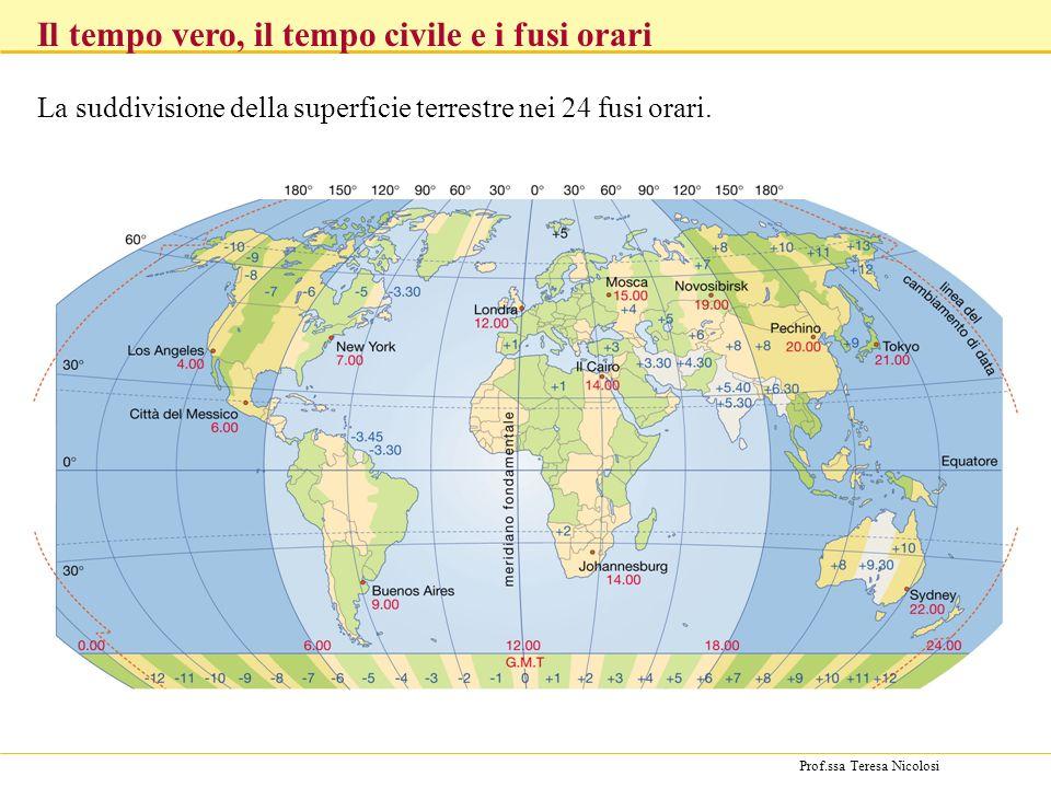 Prof.ssa Teresa Nicolosi La suddivisione della superficie terrestre nei 24 fusi orari. Il tempo vero, il tempo civile e i fusi orari