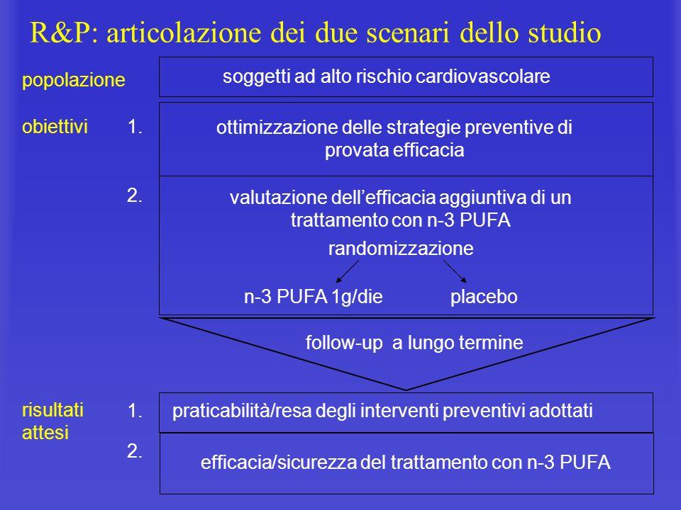 R&P: articolazione dei due scenari dello studio soggetti ad alto rischio cardiovascolare popolazione ottimizzazione delle strategie preventive di prov