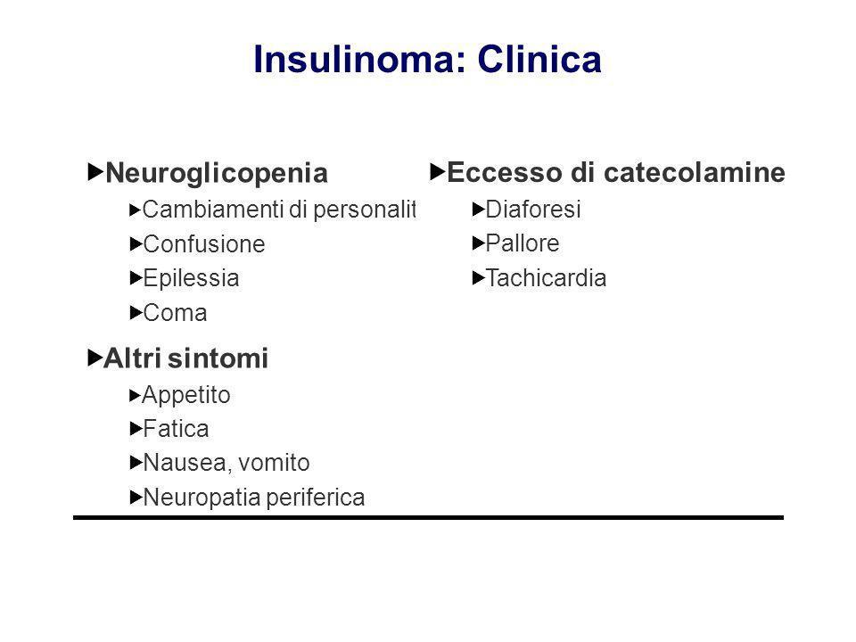 Insulinoma: Clinica Neuroglicopenia Cambiamenti di personalità Confusione Epilessia Coma Altri sintomi Appetito Fatica Nausea, vomito Neuropatia perif