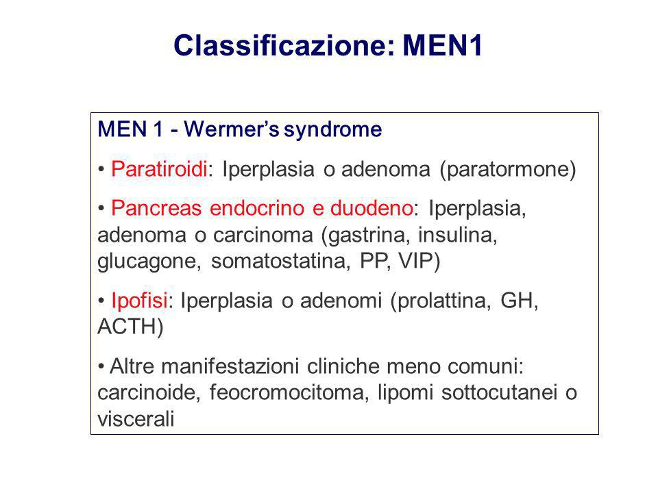 Classificazione: MEN1 MEN 1 - Wermers syndrome Paratiroidi: Iperplasia o adenoma (paratormone) Pancreas endocrino e duodeno: Iperplasia, adenoma o car