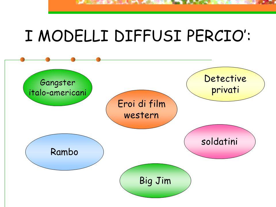 I MODELLI DIFFUSI PERCIO: Gangster italo-americani Eroi di film western Detective privati Rambo Big Jim soldatini