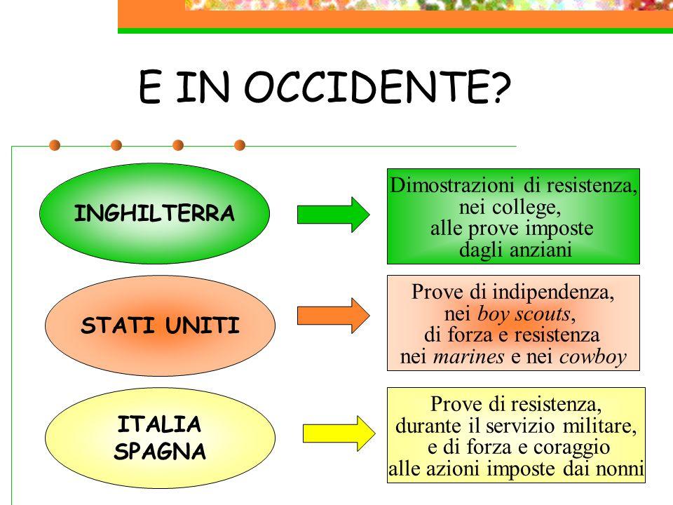 E IN OCCIDENTE? INGHILTERRA STATI UNITI ITALIA SPAGNA Dimostrazioni di resistenza, nei college, alle prove imposte dagli anziani Prove di indipendenza