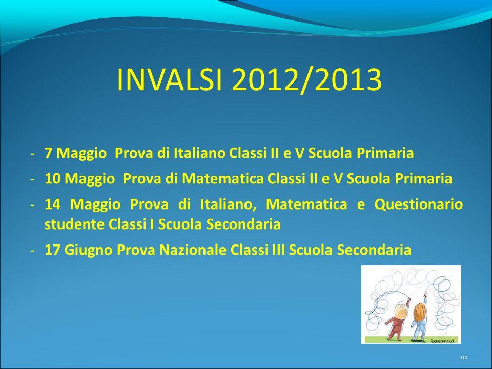INVALSI 2012/2013 - 7 Maggio Prova di Italiano Classi II e V Scuola Primaria - 10 Maggio Prova di Matematica Classi II e V Scuola Primaria - 14 Maggio
