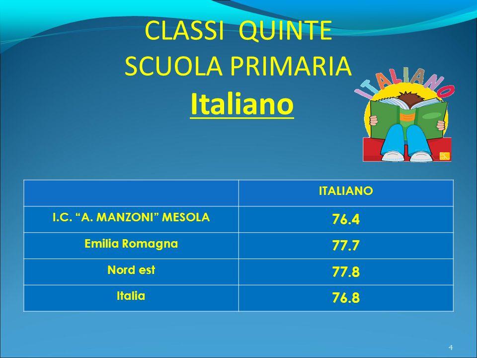 CLASSI QUINTE SCUOLA PRIMARIA Matematica MATEMATICA I.C.