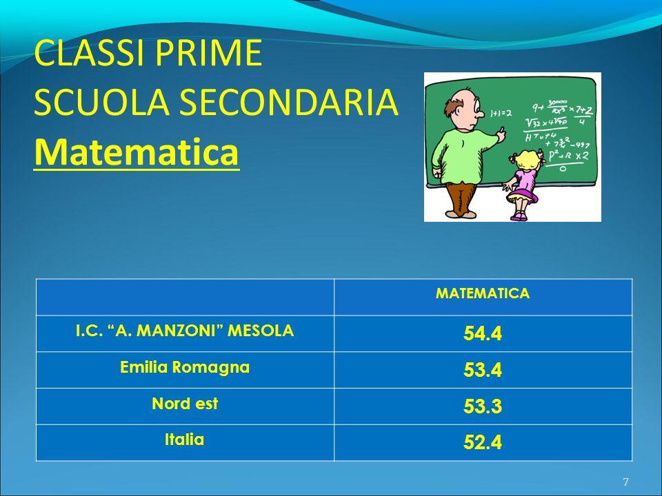 CLASSI TERZE SCUOLA SECONDARIA Italiano 8 ITALIANO I.C.