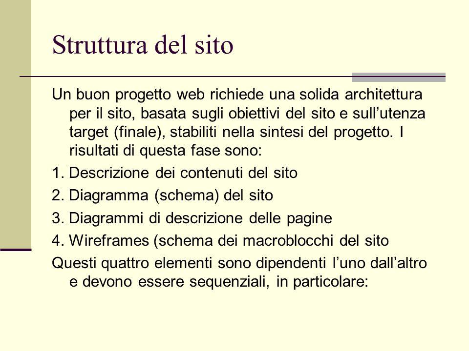 Struttura del sito Un buon progetto web richiede una solida architettura per il sito, basata sugli obiettivi del sito e sullutenza target (finale), st
