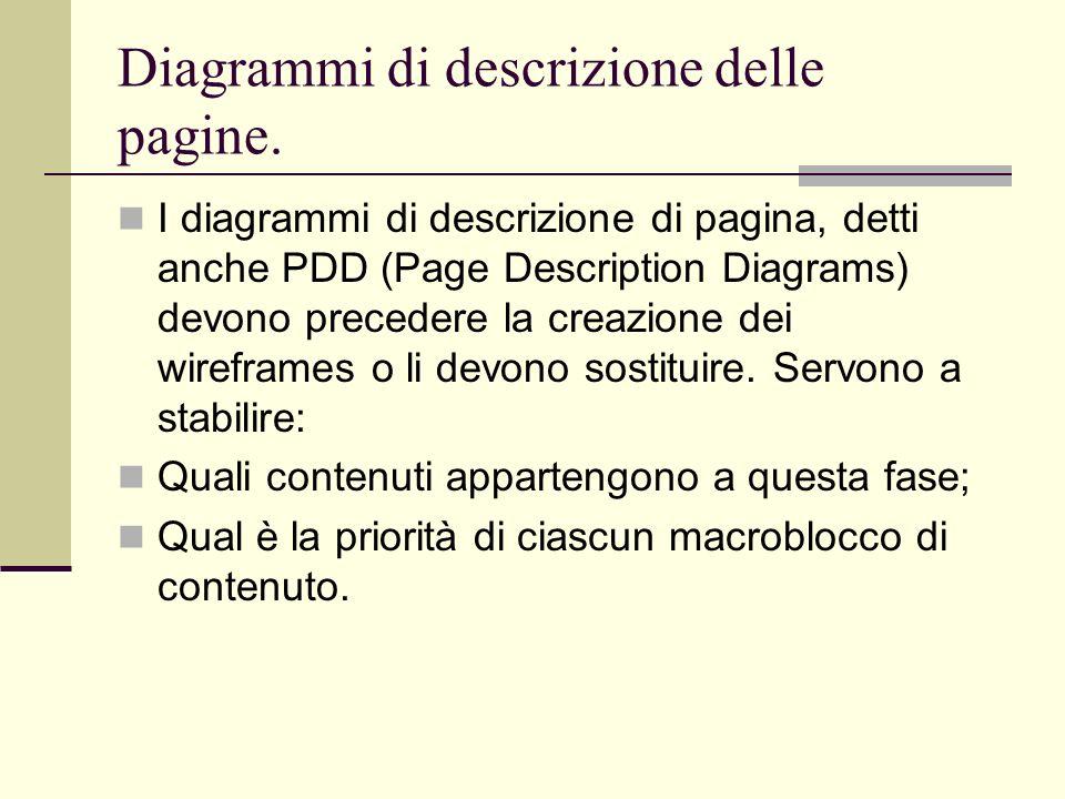 Diagrammi di descrizione delle pagine. I diagrammi di descrizione di pagina, detti anche PDD (Page Description Diagrams) devono precedere la creazione