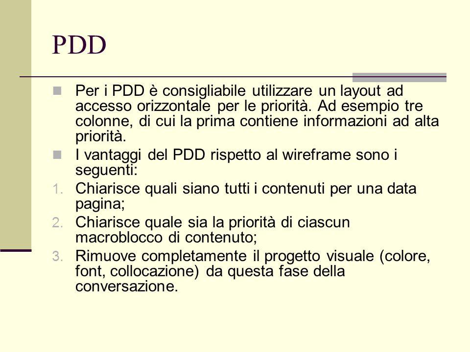 PDD Per i PDD è consigliabile utilizzare un layout ad accesso orizzontale per le priorità. Ad esempio tre colonne, di cui la prima contiene informazio