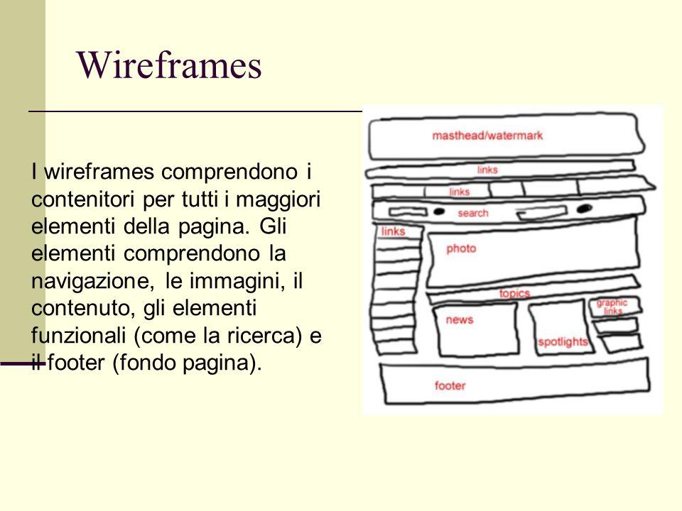 Wireframes I wireframes comprendono i contenitori per tutti i maggiori elementi della pagina. Gli elementi comprendono la navigazione, le immagini, il