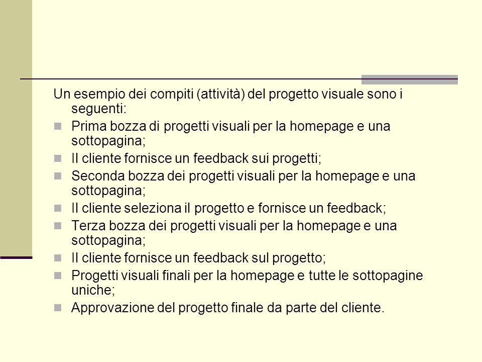 Un esempio dei compiti (attività) del progetto visuale sono i seguenti: Prima bozza di progetti visuali per la homepage e una sottopagina; Il cliente
