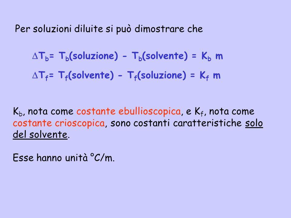 Per soluzioni diluite si può dimostrare che K b, nota come costante ebullioscopica, e K f, nota come costante crioscopica, sono costanti caratteristic