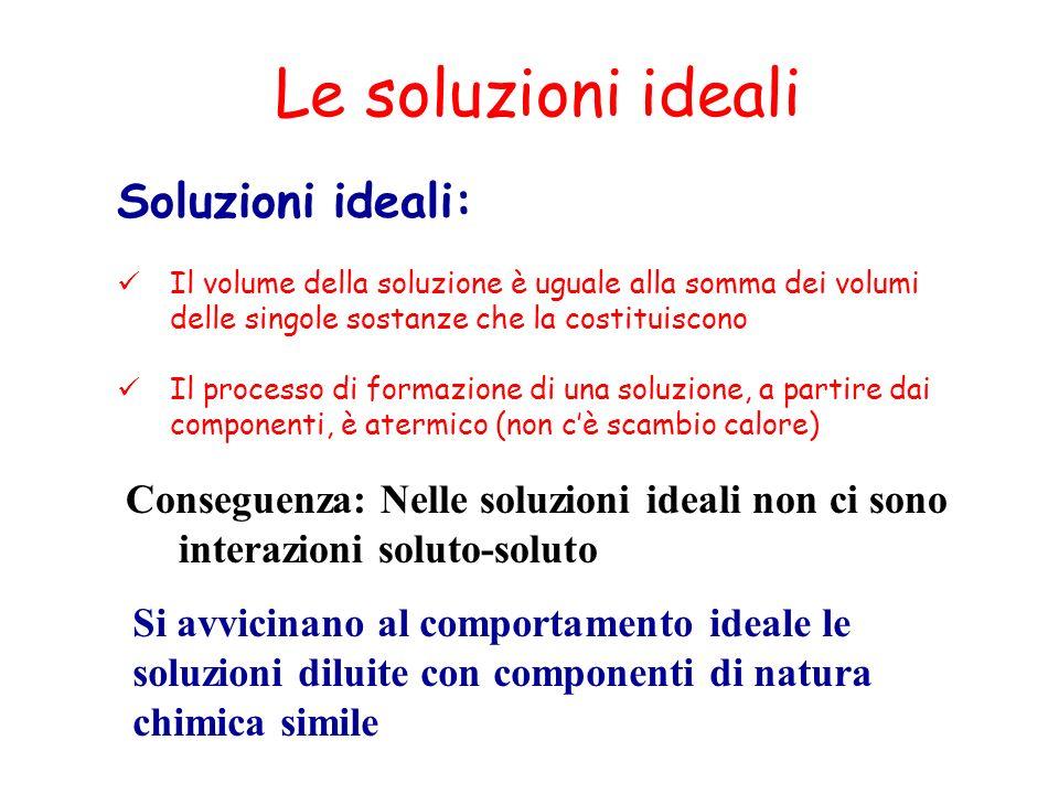Le soluzioni ideali Soluzioni ideali: Il volume della soluzione è uguale alla somma dei volumi delle singole sostanze che la costituiscono Il processo