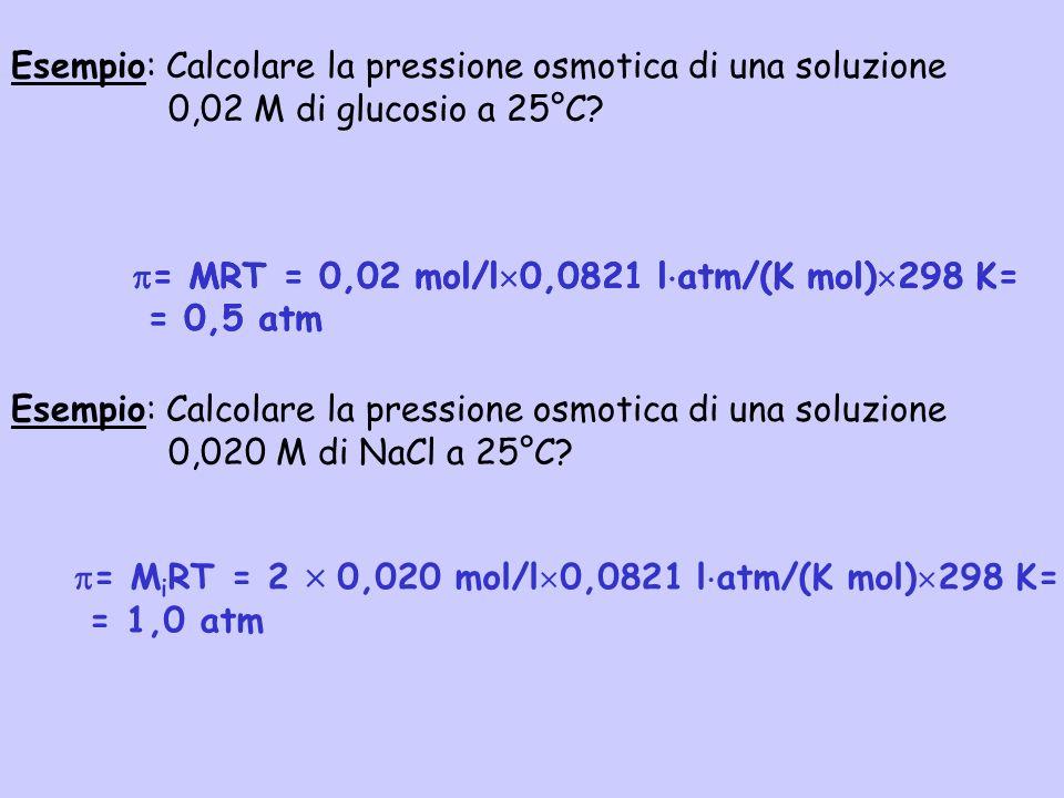 Esempio: Calcolare la pressione osmotica di una soluzione 0,02 M di glucosio a 25°C? = MRT = 0,02 mol/l 0,0821 l atm/(K mol) 298 K= = 0,5 atm Esempio: