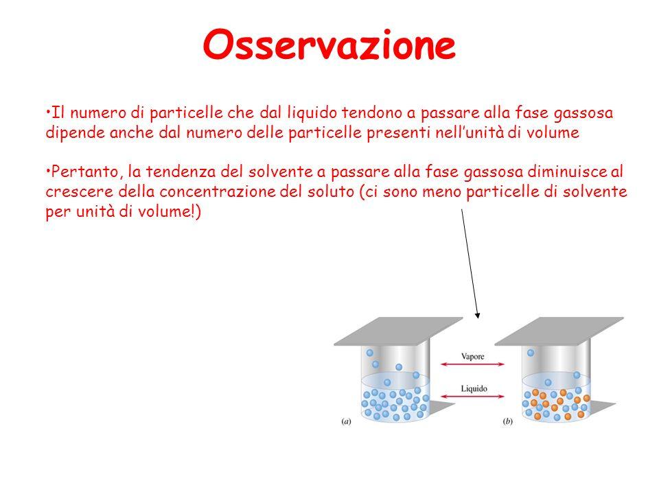 Il numero di particelle che dal liquido tendono a passare alla fase gassosa dipende anche dal numero delle particelle presenti nellunità di volume Per
