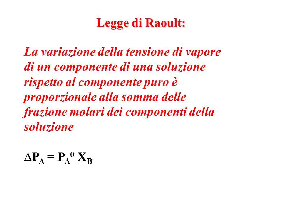 Legge di Raoult: La variazione della tensione di vapore di un componente di una soluzione rispetto al componente puro è proporzionale alla somma delle