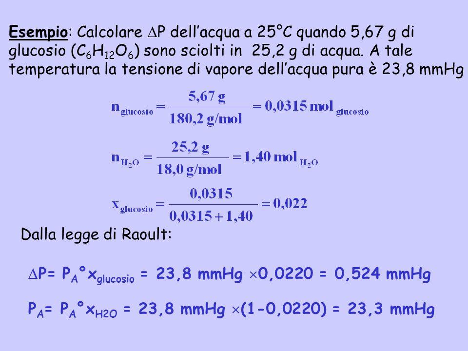 Esempio: Calcolare P dellacqua a 25°C quando 5,67 g di glucosio (C 6 H 12 O 6 ) sono sciolti in 25,2 g di acqua. A tale temperatura la tensione di vap