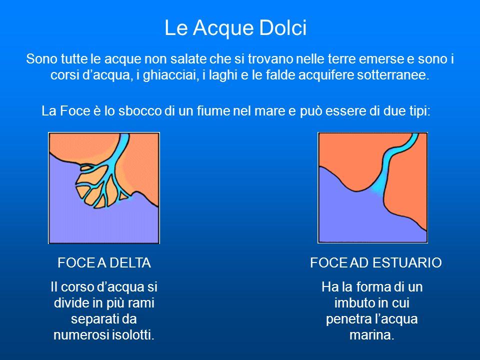 Le Acque Dolci Sono tutte le acque non salate che si trovano nelle terre emerse e sono i corsi dacqua, i ghiacciai, i laghi e le falde acquifere sotterranee.