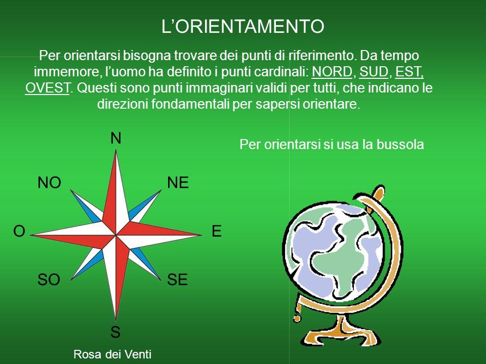 LORIENTAMENTO Per orientarsi bisogna trovare dei punti di riferimento. Da tempo immemore, luomo ha definito i punti cardinali: NORD, SUD, EST, OVEST.