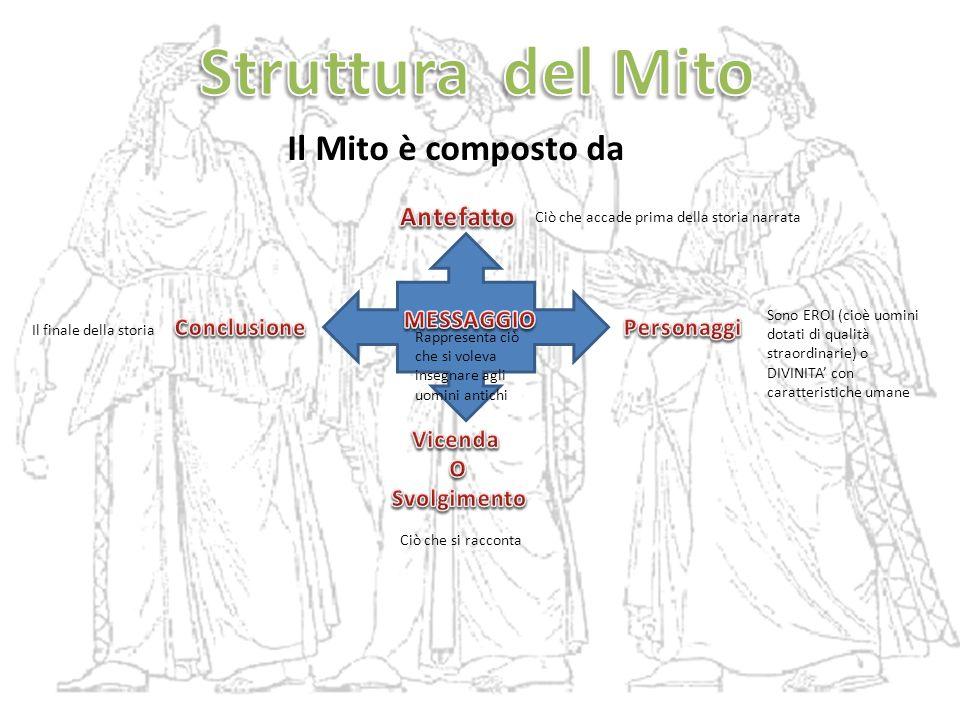 Il Mito è composto da Ciò che accade prima della storia narrata Sono EROI (cioè uomini dotati di qualità straordinarie) o DIVINITA con caratteristiche