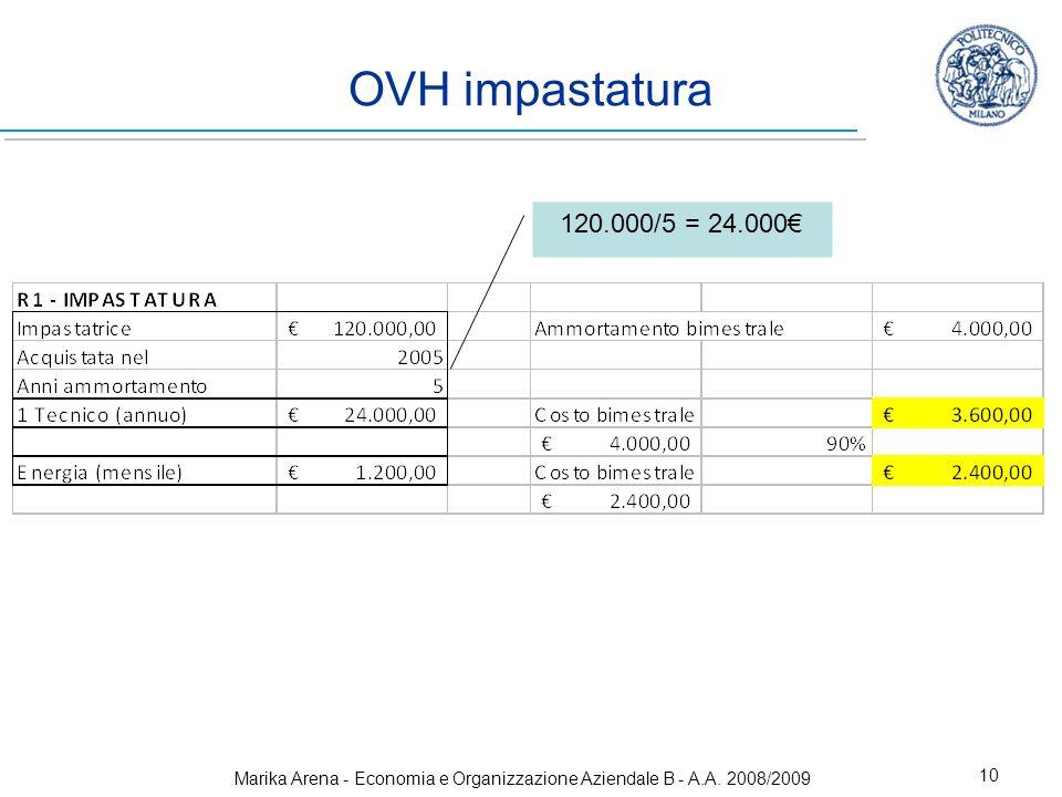 Marika Arena - Economia e Organizzazione Aziendale B - A.A. 2008/2009 10 OVH impastatura 120.000/5 = 24.000