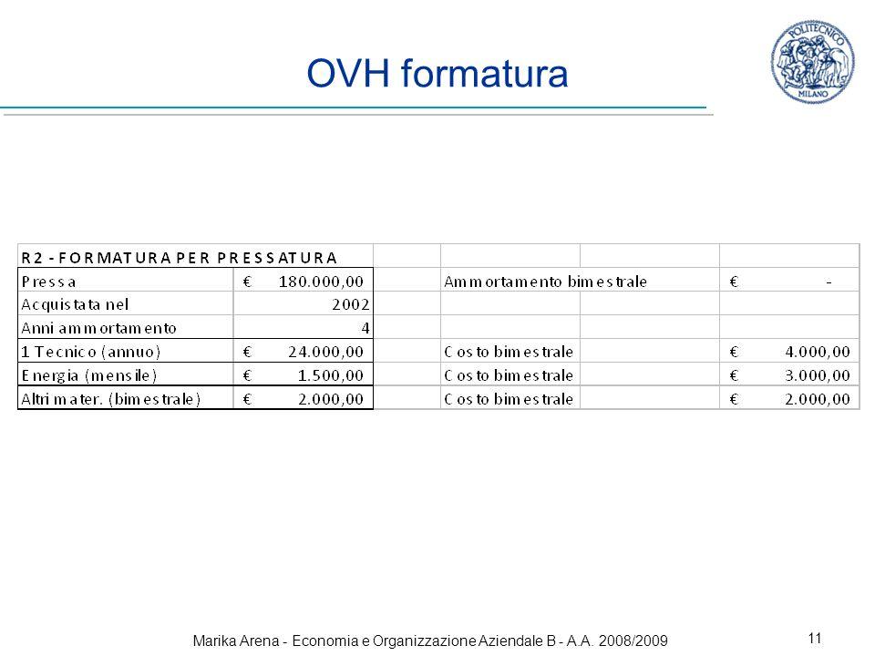 Marika Arena - Economia e Organizzazione Aziendale B - A.A. 2008/2009 11 OVH formatura
