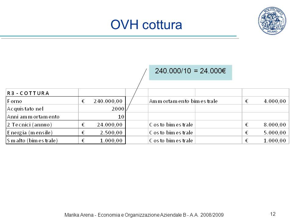 Marika Arena - Economia e Organizzazione Aziendale B - A.A. 2008/2009 12 OVH cottura 240.000/10 = 24.000