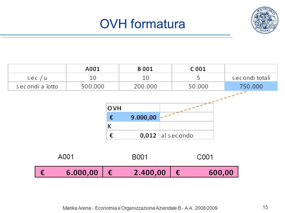 Marika Arena - Economia e Organizzazione Aziendale B - A.A. 2008/2009 15 OVH formatura A001 B001C001