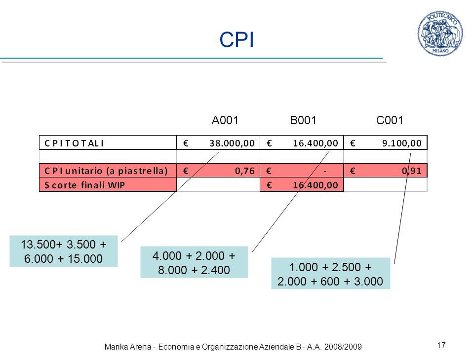 Marika Arena - Economia e Organizzazione Aziendale B - A.A. 2008/2009 17 CPI A001 B001C001 13.500+ 3.500 + 6.000 + 15.000 4.000 + 2.000 + 8.000 + 2.40