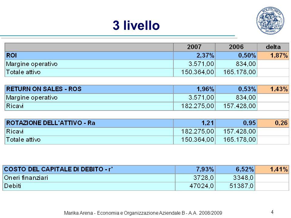 Marika Arena - Economia e Organizzazione Aziendale B - A.A. 2008/2009 4 3 livello