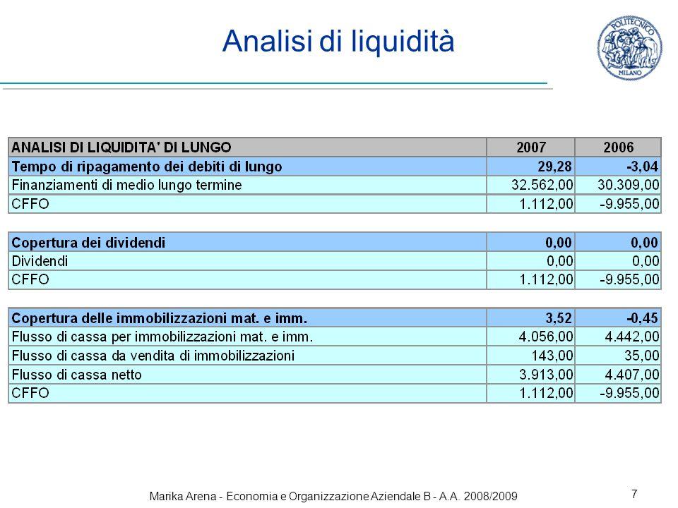 Marika Arena - Economia e Organizzazione Aziendale B - A.A. 2008/2009 8 Analisi di solidità