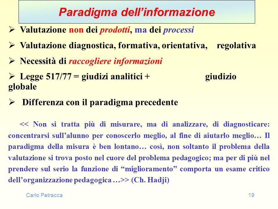Carlo Petracca19 Paradigma dellinformazione Valutazione non dei prodotti, ma dei processi Valutazione diagnostica, formativa, orientativa, regolativa