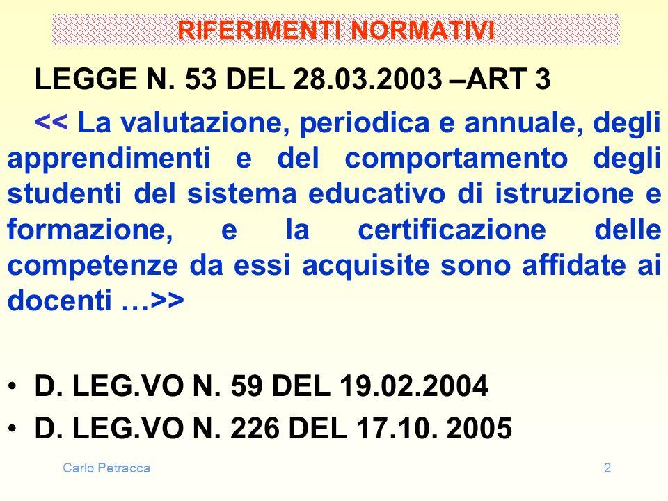 Carlo Petracca3 RIFERIMENTI NORMATIVI SULLA BASE DI TALI NORME LOGGETTO DELLA VALUTAZIONE VIENE AD AMPLIARSI RISPETTO AL PASSATO E COMPRENDE TRE ASPETTI: 1.GLI APPRENDIMENTI 2.LE COMPETENZE 3.IL COMPORTAMENTO EVOLUZIONE CONCETTUALE MOLTO FORTE: PASSAGGIO DALLA VALUTAZIONE DELLALUNNO ALLA VALUTAZIONE DELLE PRESTAZIONI DELLALUNNO