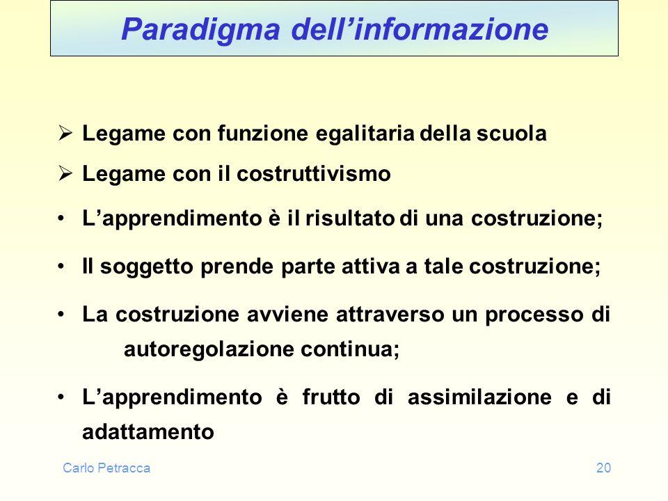 Carlo Petracca20 Legame con funzione egalitaria della scuola Legame con il costruttivismo Lapprendimento è il risultato di una costruzione; Il soggett