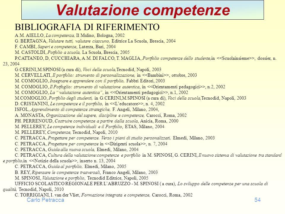 Carlo Petracca54 Valutazione competenze BIBLIOGRAFIA DI RIFERIMENTO A.M. AIELLO, La competenza, Il Mulino, Bologna, 2002 G. BERTAGNA, Valutare tutti,