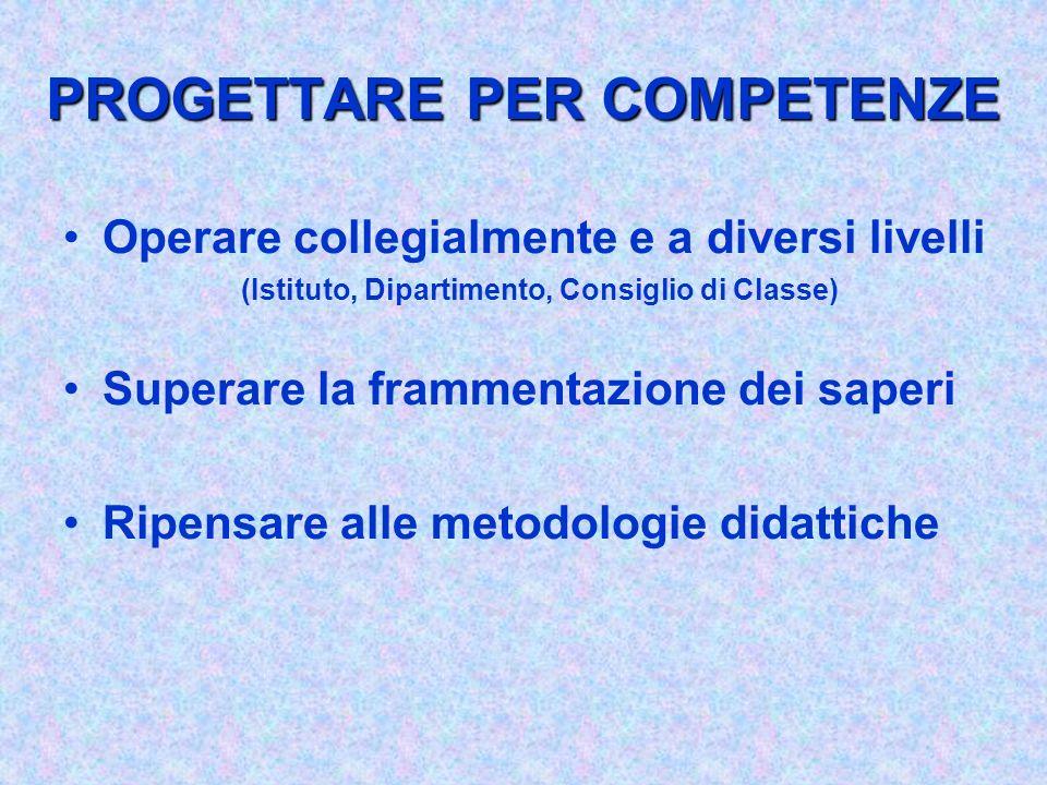 PROGETTARE PER COMPETENZE Operare collegialmente e a diversi livelli (Istituto, Dipartimento, Consiglio di Classe) Superare la frammentazione dei sape