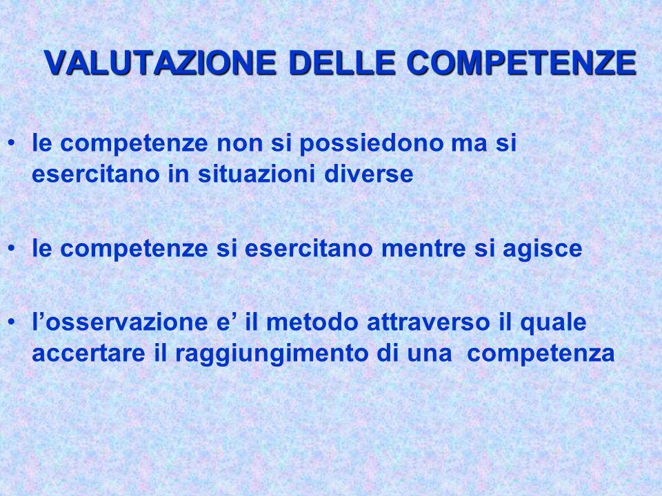 VALUTAZIONE DELLE COMPETENZE VALUTAZIONE DELLE COMPETENZE le competenze non si possiedono ma si esercitano in situazioni diverse le competenze si eser